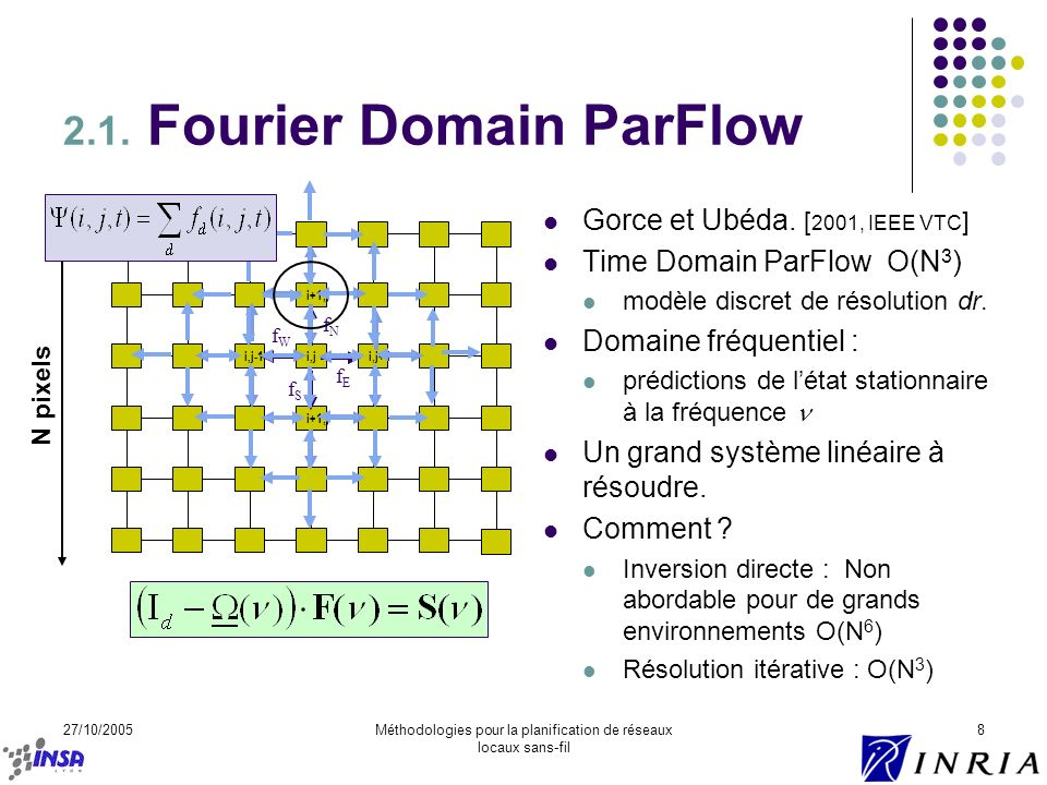 2.1. Fourier Domain ParFlow