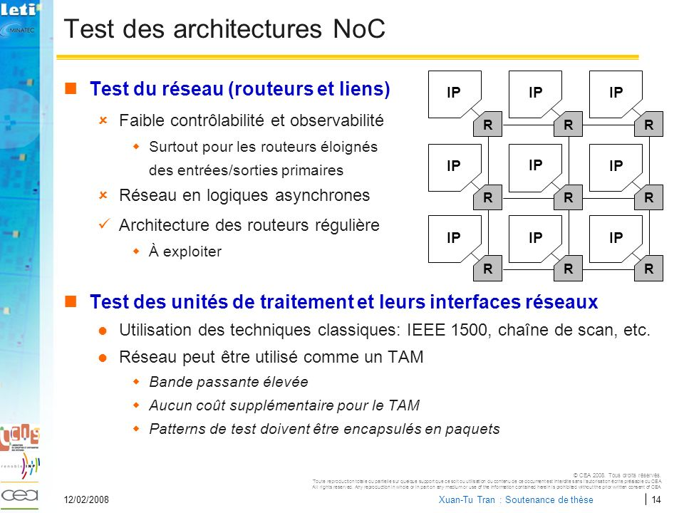 Test des architectures NoC