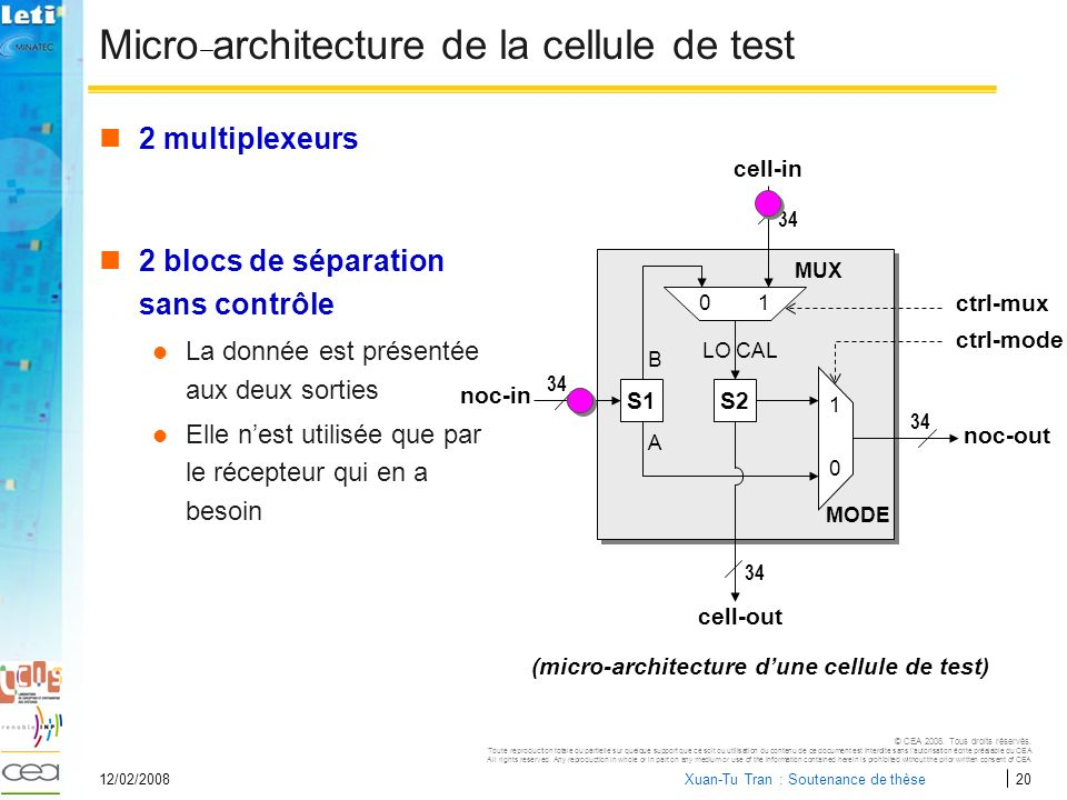 Micro architecture de la cellule de test