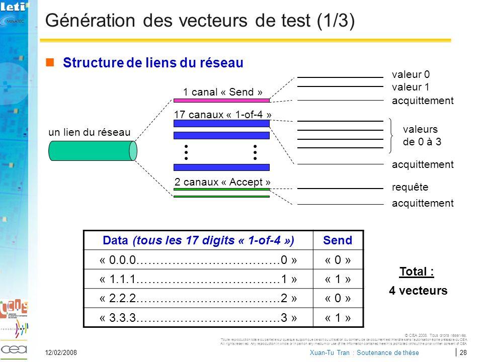 Génération des vecteurs de test (1/3)