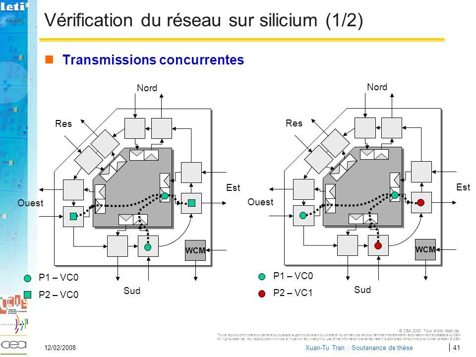 Vérification du réseau sur silicium (1/2)