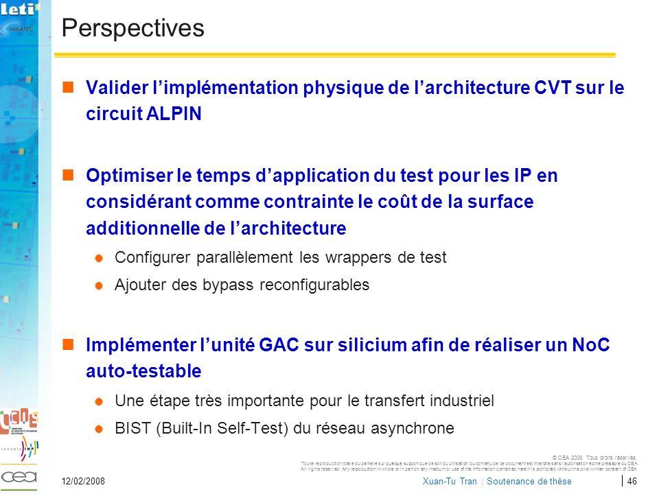 Perspectives Valider l'implémentation physique de l'architecture CVT sur le circuit ALPIN.