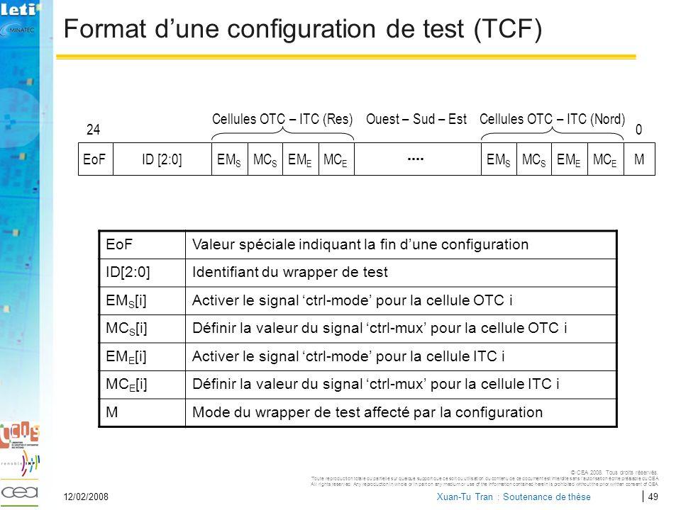 Format d'une configuration de test (TCF)