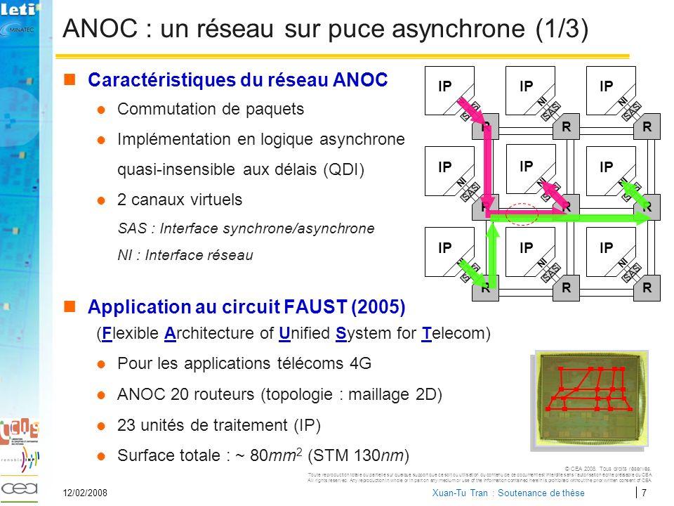 ANOC : un réseau sur puce asynchrone (1/3)