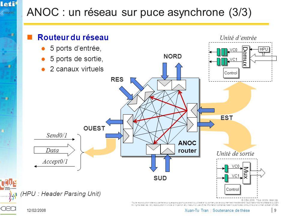 ANOC : un réseau sur puce asynchrone (3/3)