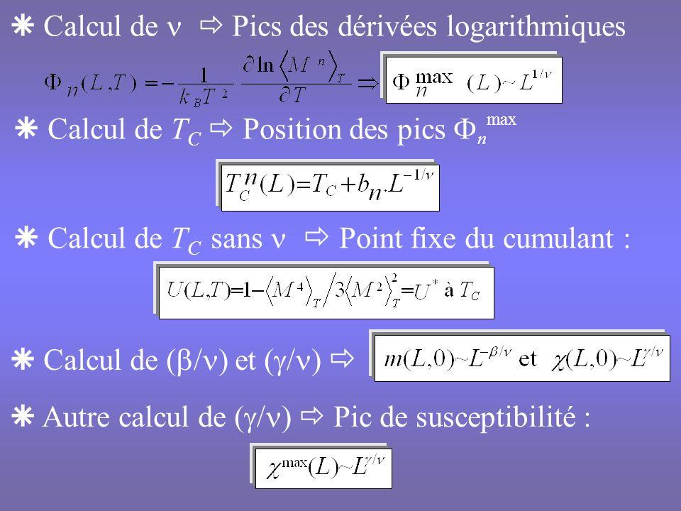  Calcul de n  Pics des dérivées logarithmiques