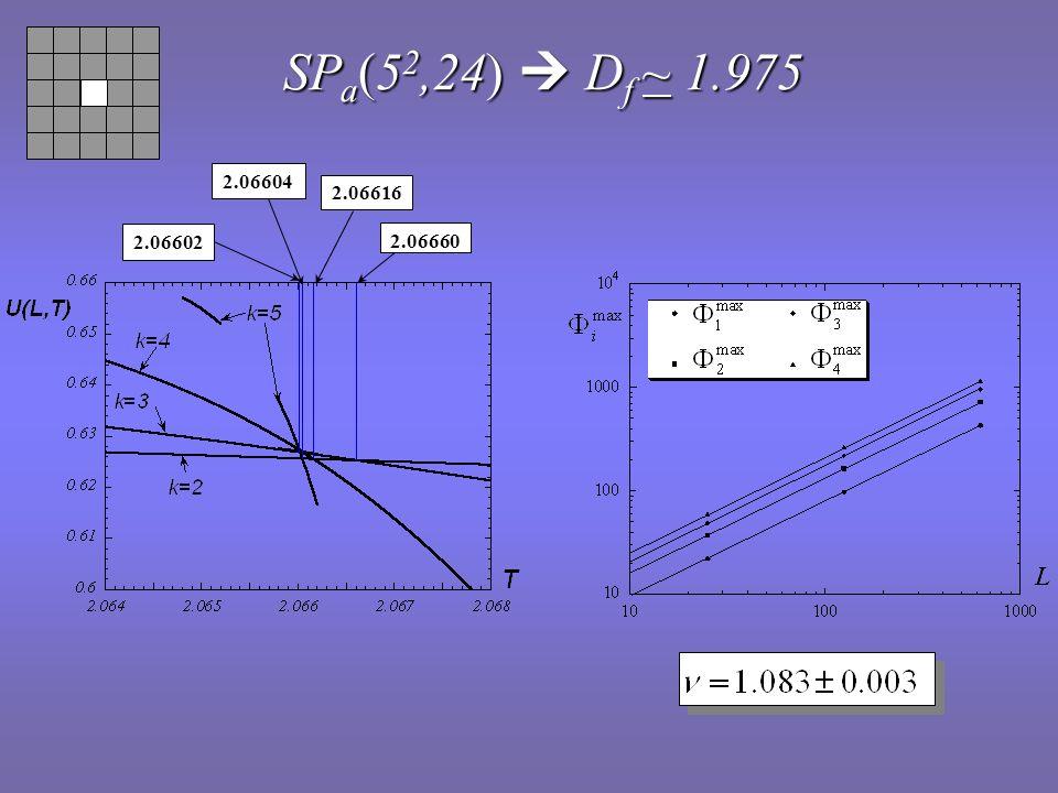 SPa(52,24)  Df ~ 1.975 2.06604. 2.06616. 2.06602.