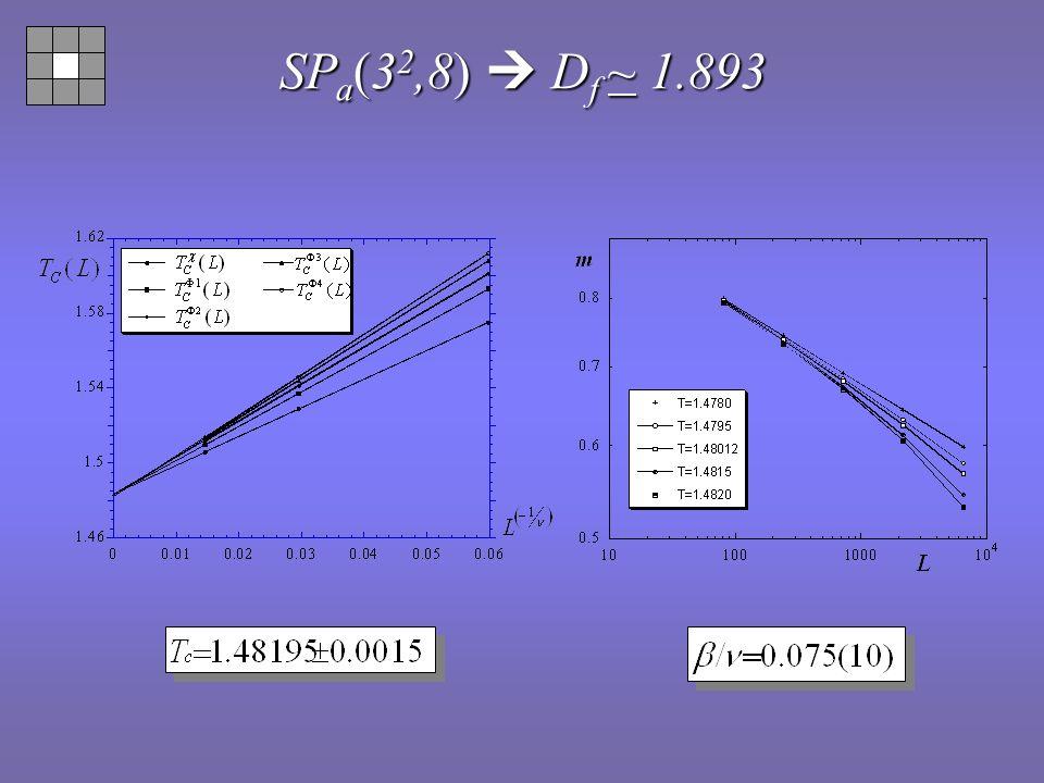 SPa(32,8)  Df ~ 1.893