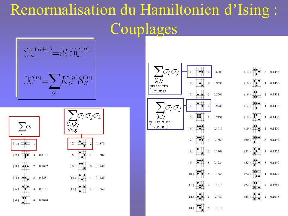 Renormalisation du Hamiltonien d'Ising : Couplages