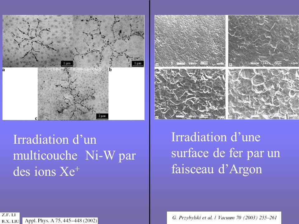 Irradiation d'une surface de fer par un faisceau d'Argon