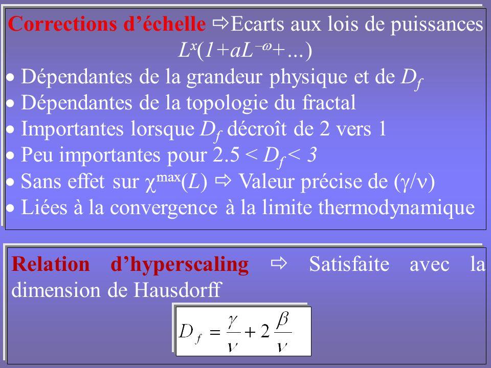 Corrections d'échelle Ecarts aux lois de puissances Lx(1+aL-w+…)