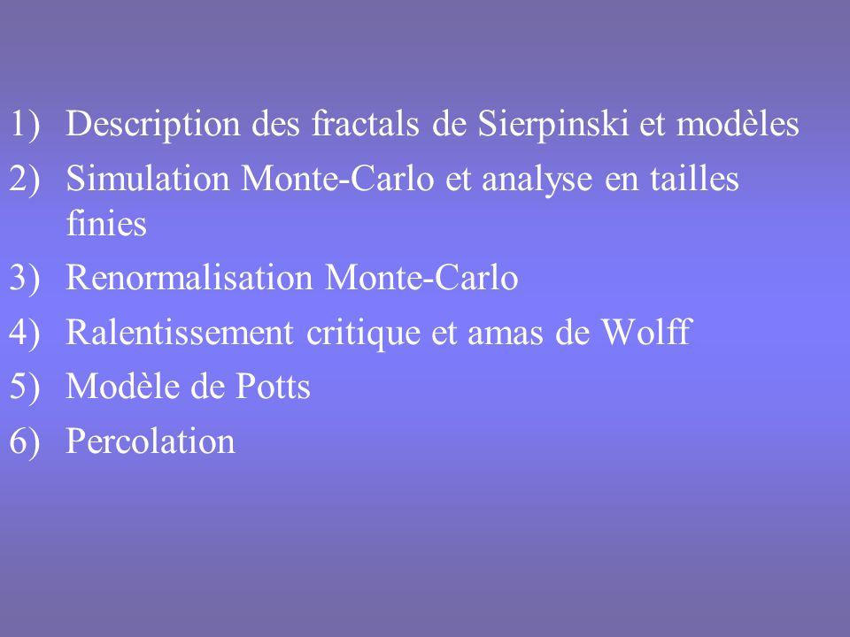 Description des fractals de Sierpinski et modèles
