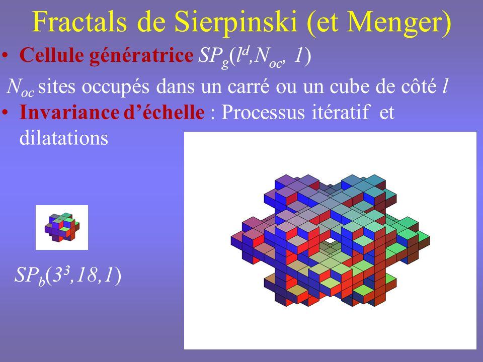 Fractals de Sierpinski (et Menger)