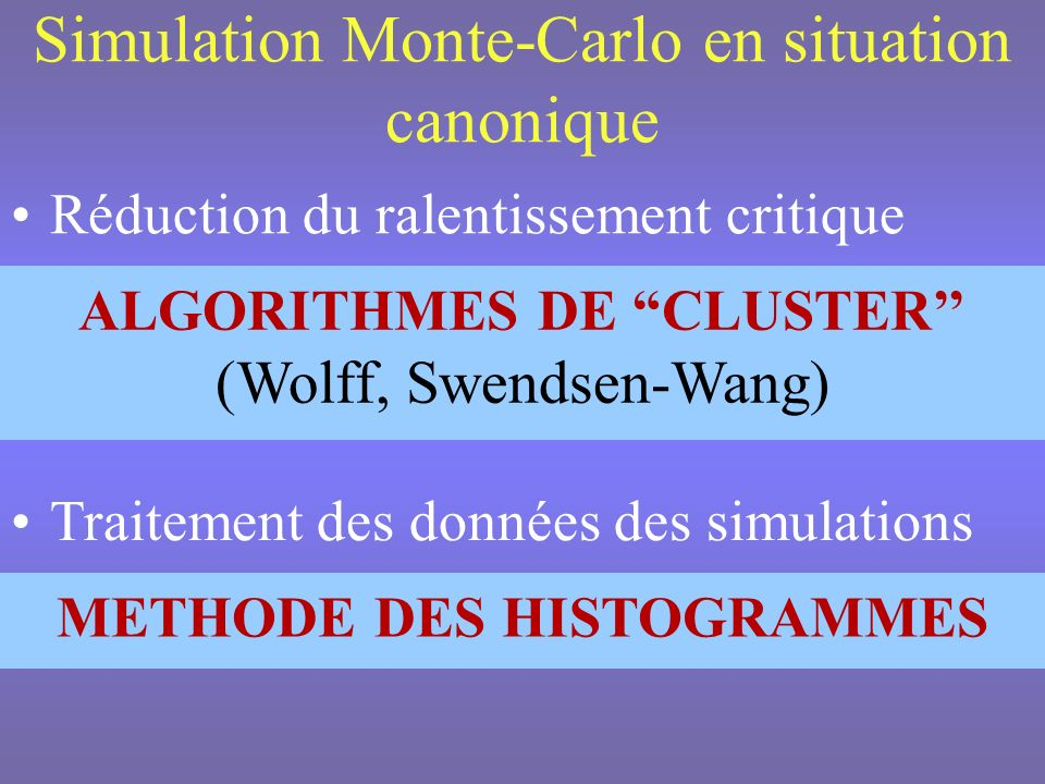 Simulation Monte-Carlo en situation canonique
