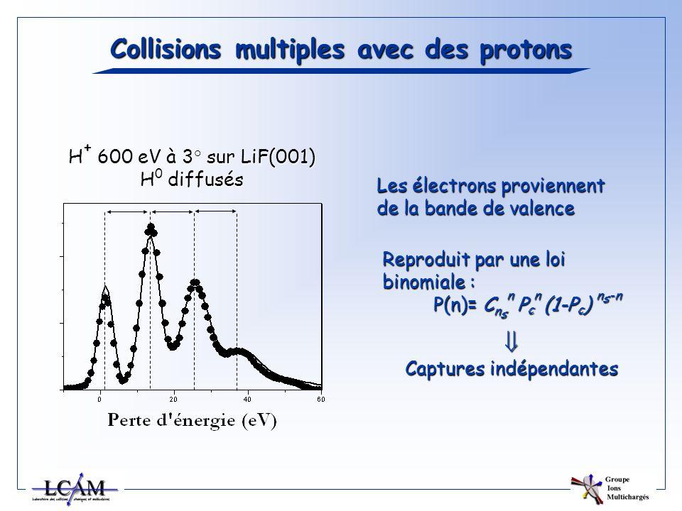 Collisions multiples avec des protons