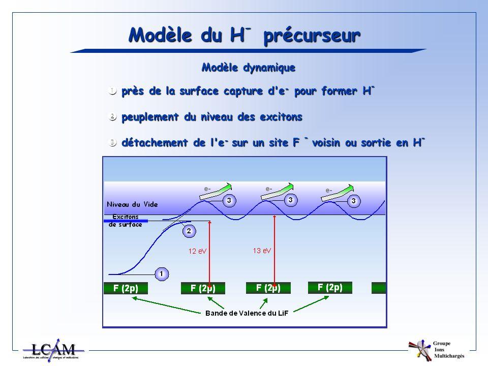 Modèle du H- précurseur