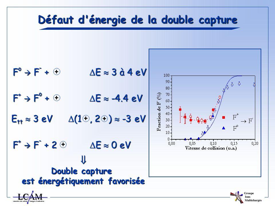 Défaut d énergie de la double capture