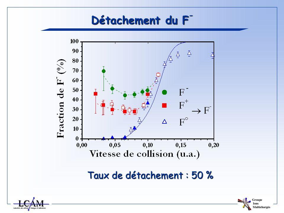 Détachement du F- Taux de détachement : 50 %