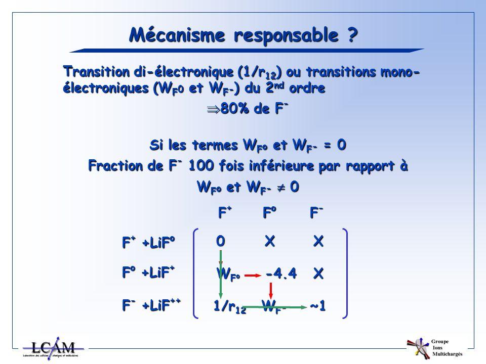 Mécanisme responsable