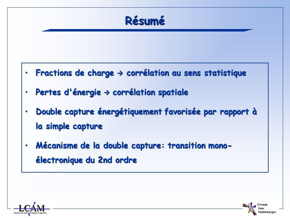 Résumé Fractions de charge  corrélation au sens statistique