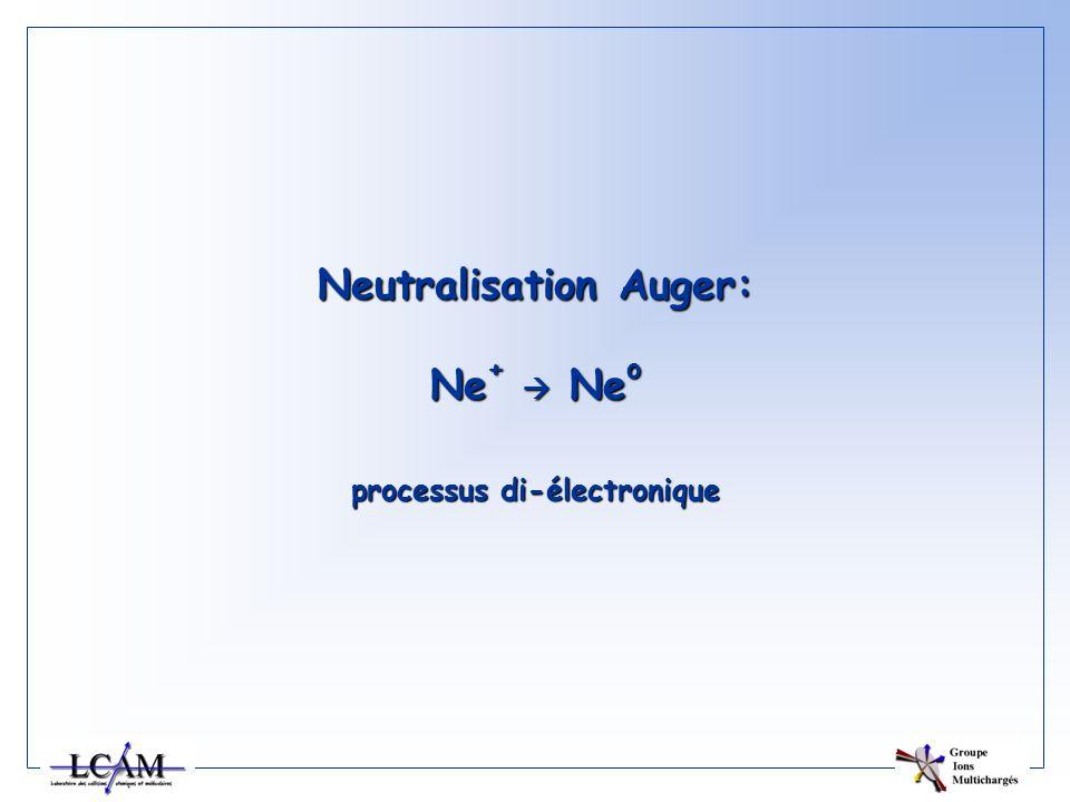 Neutralisation Auger: Ne+  Neo