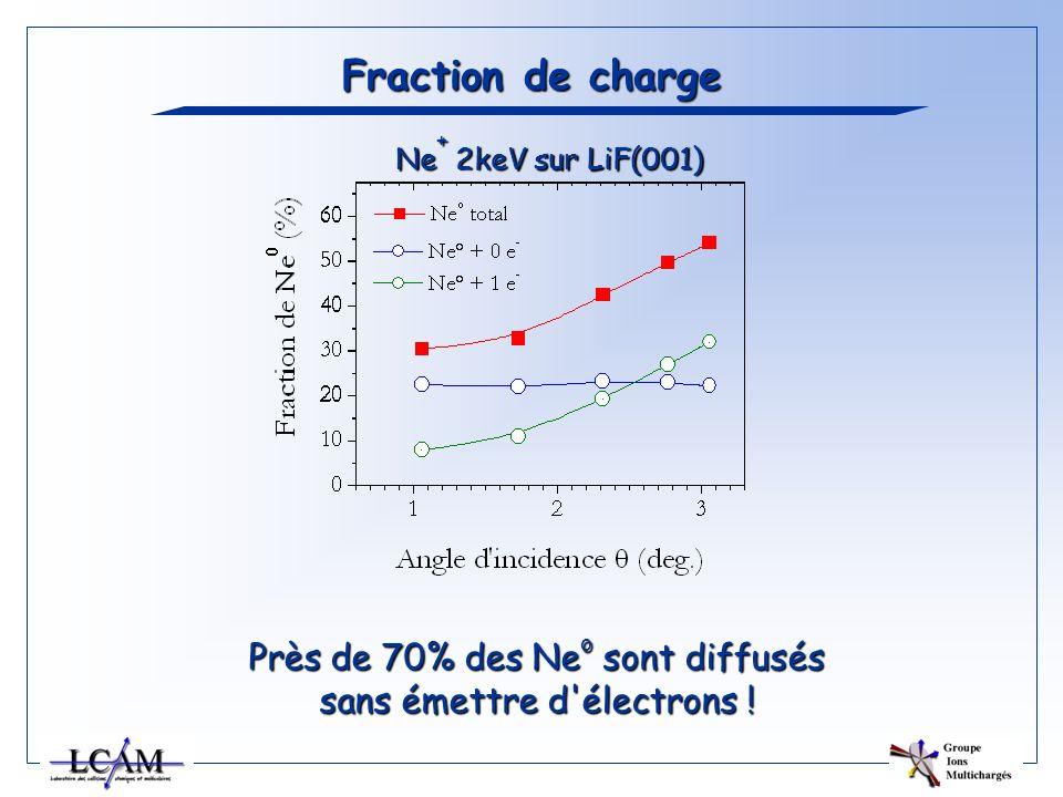 Près de 70% des Neo sont diffusés sans émettre d électrons !