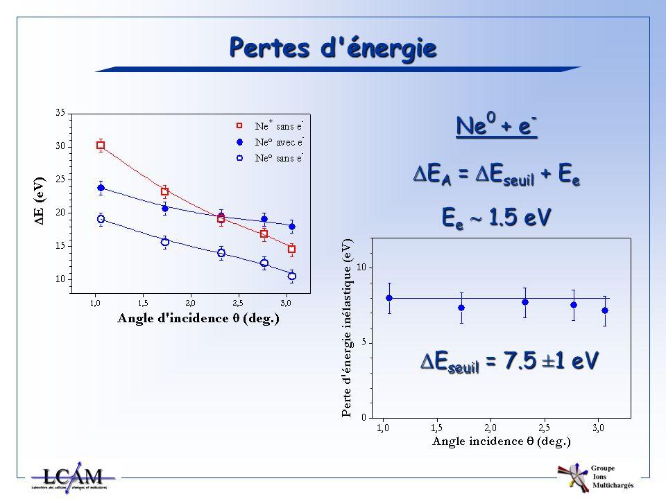 Pertes d énergie Ne0 + e- DEA = DEseuil + Ee Ee  1.5 eV