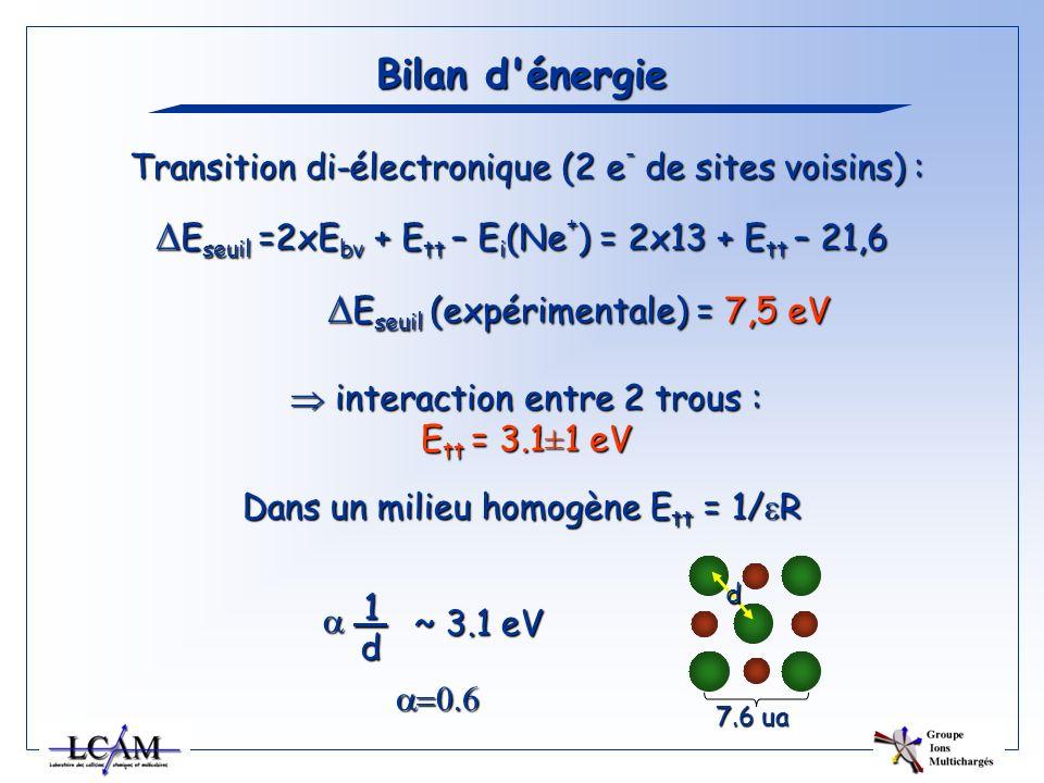 DEseuil (expérimentale) = 7,5 eV