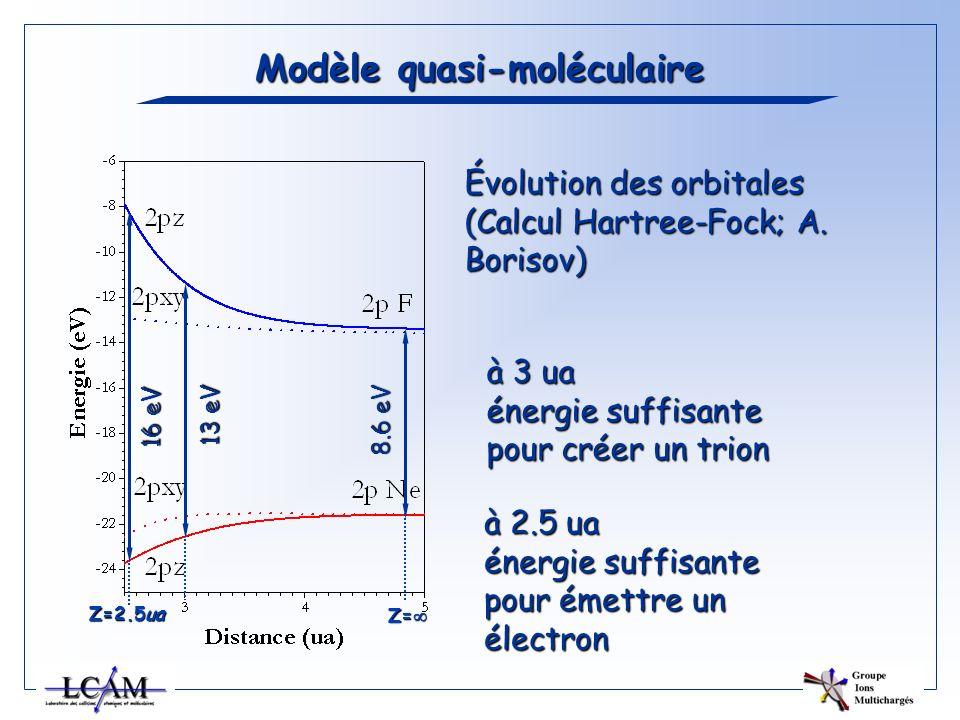 Modèle quasi-moléculaire