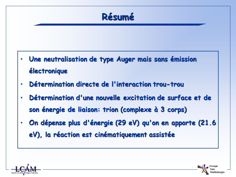Résumé Une neutralisation de type Auger mais sans émission électronique. Détermination directe de l interaction trou-trou.