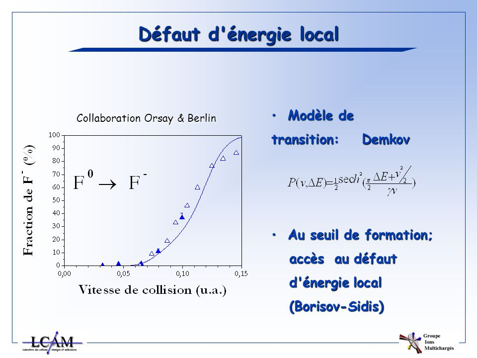 Défaut d énergie local Modèle de transition: Demkov