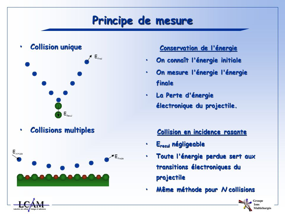 Conservation de l énergie Collision en incidence rasante