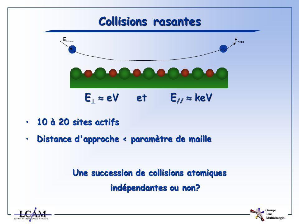 Une succession de collisions atomiques indépendantes ou non