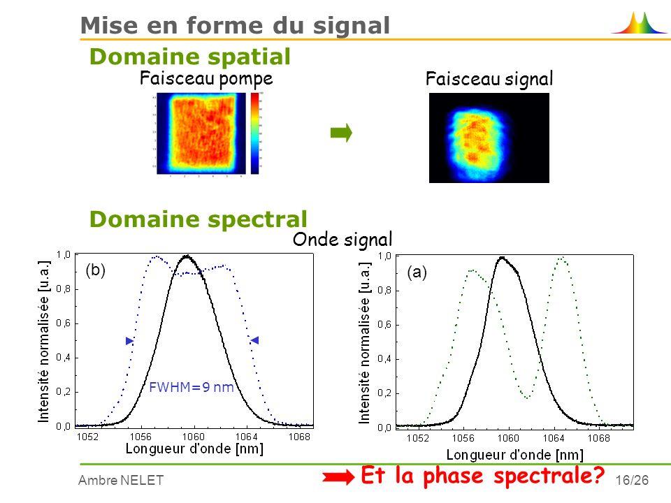 Mise en forme du signal Domaine spatial Domaine spectral