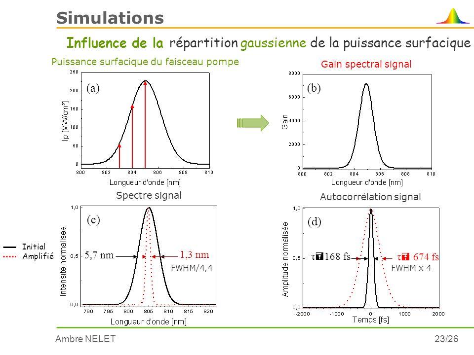 Simulations Influence de la répartition gaussienne de la puissance surfacique. (a) Puissance surfacique du faisceau pompe.