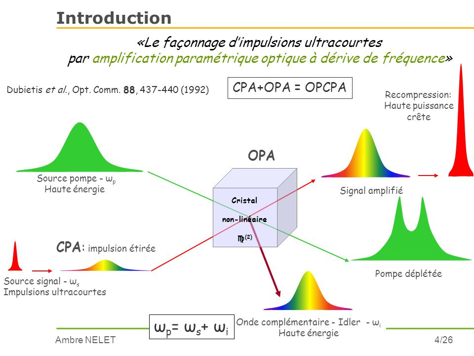 Introduction ωp= ωs+ ωi «Le façonnage d'impulsions ultracourtes
