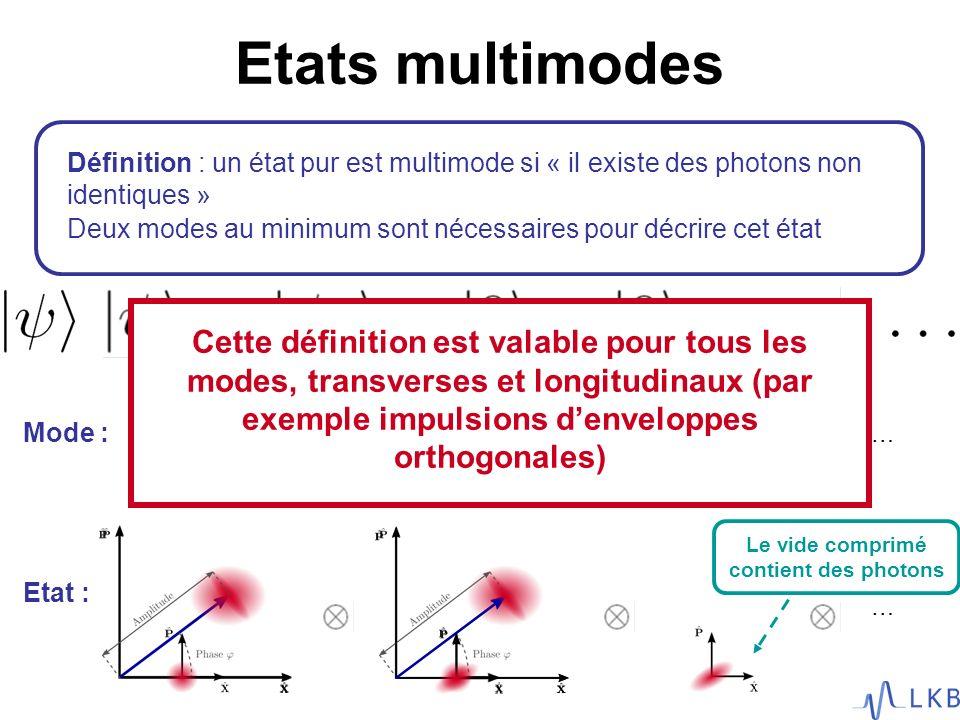 Le vide comprimé contient des photons