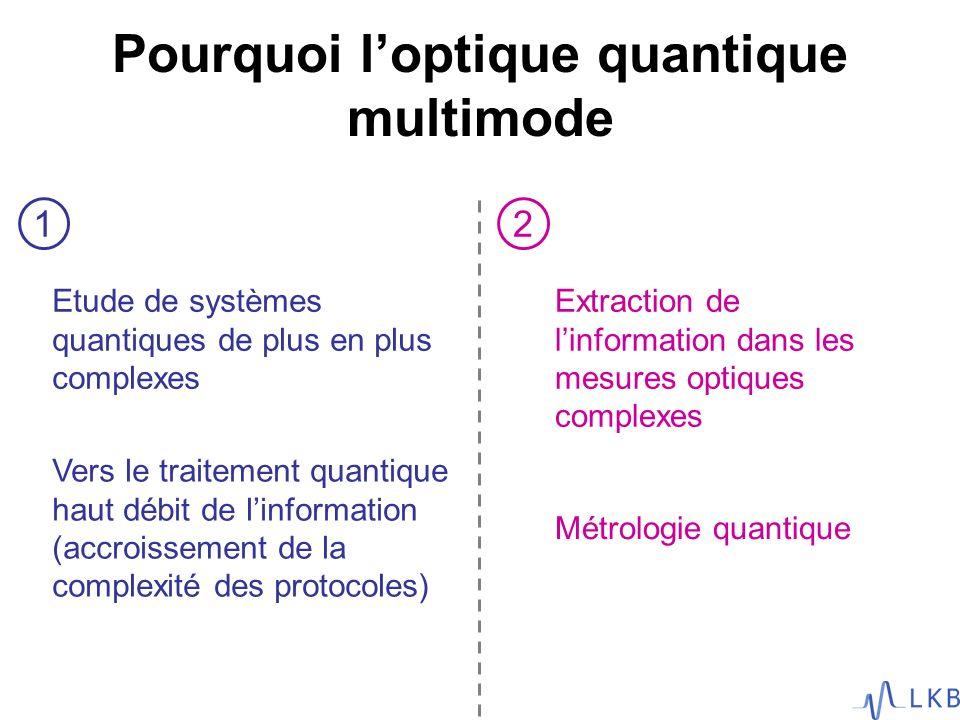 Pourquoi l'optique quantique multimode