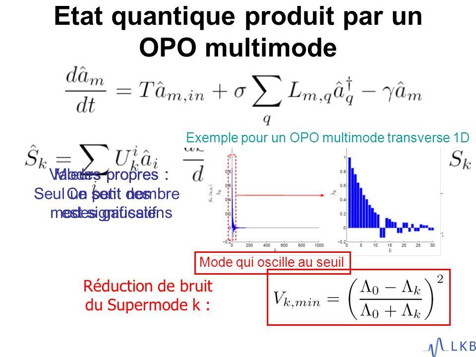 Etat quantique produit par un OPO multimode