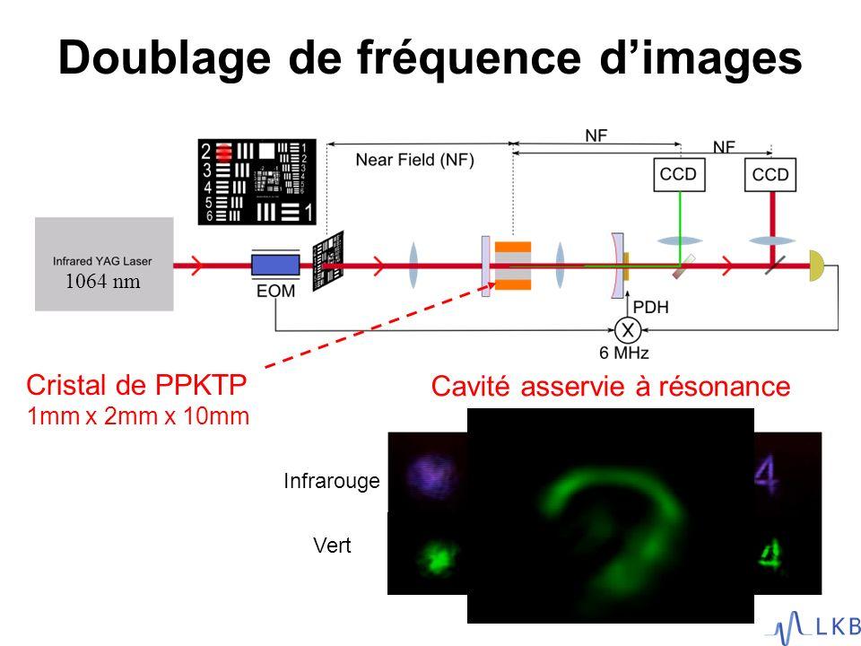 Doublage de fréquence d'images