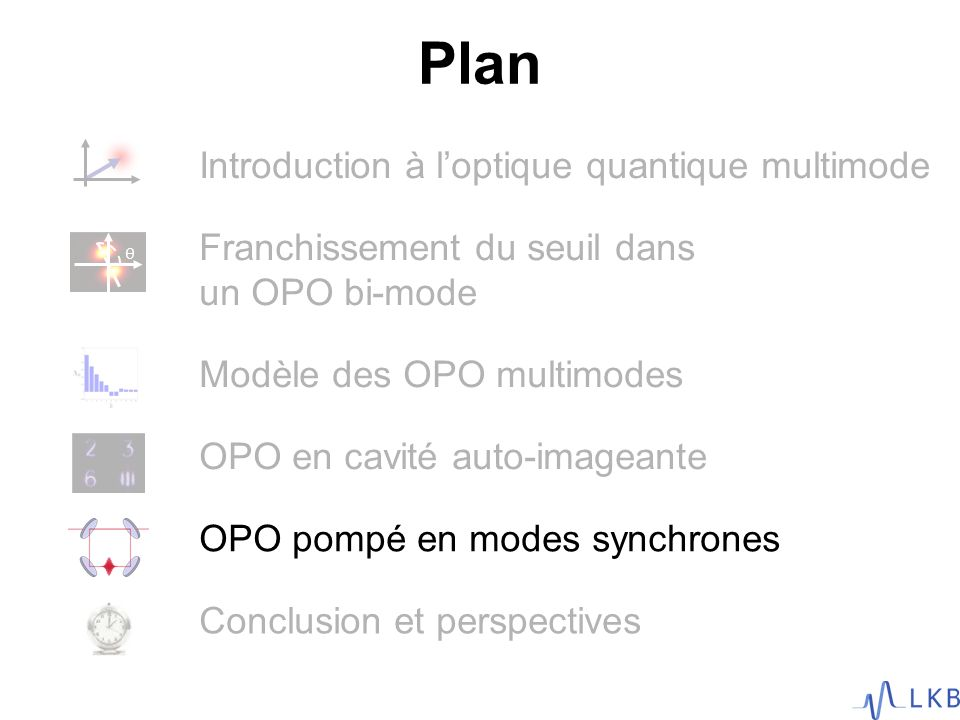 Plan Introduction à l'optique quantique multimode