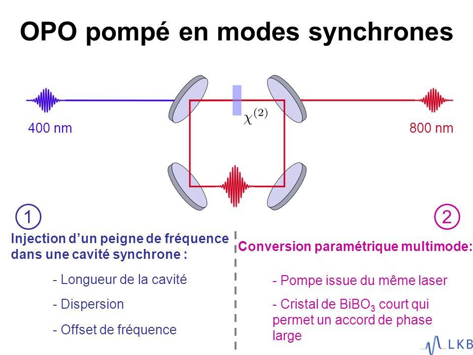 OPO pompé en modes synchrones