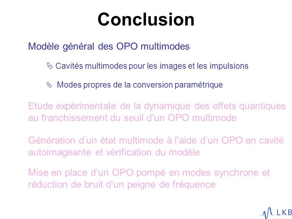 Conclusion Modèle général des OPO multimodes