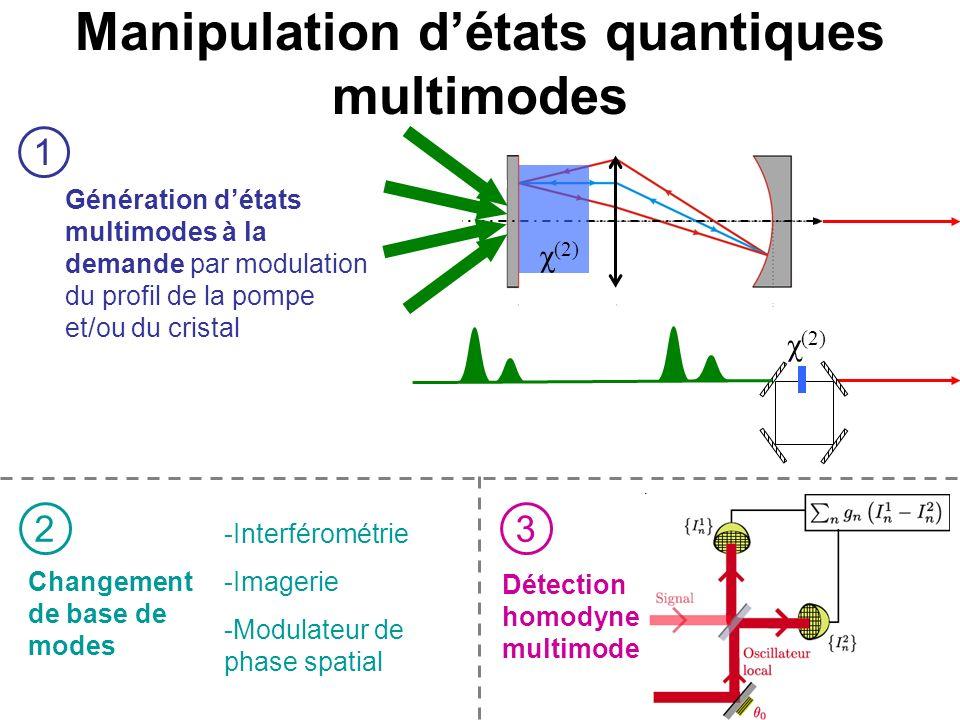 Manipulation d'états quantiques multimodes