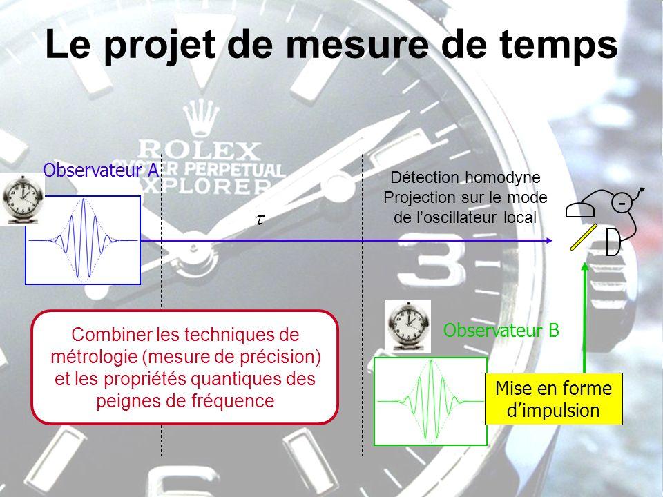 Le projet de mesure de temps