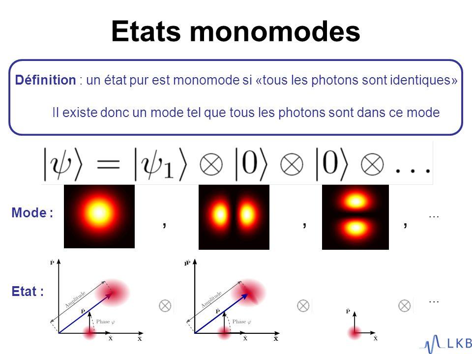 Etats monomodes Définition : un état pur est monomode si «tous les photons sont identiques»