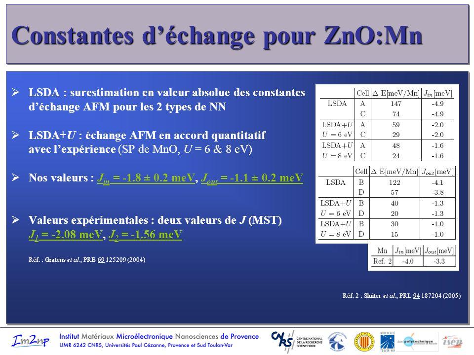 Constantes d'échange pour ZnO:Mn