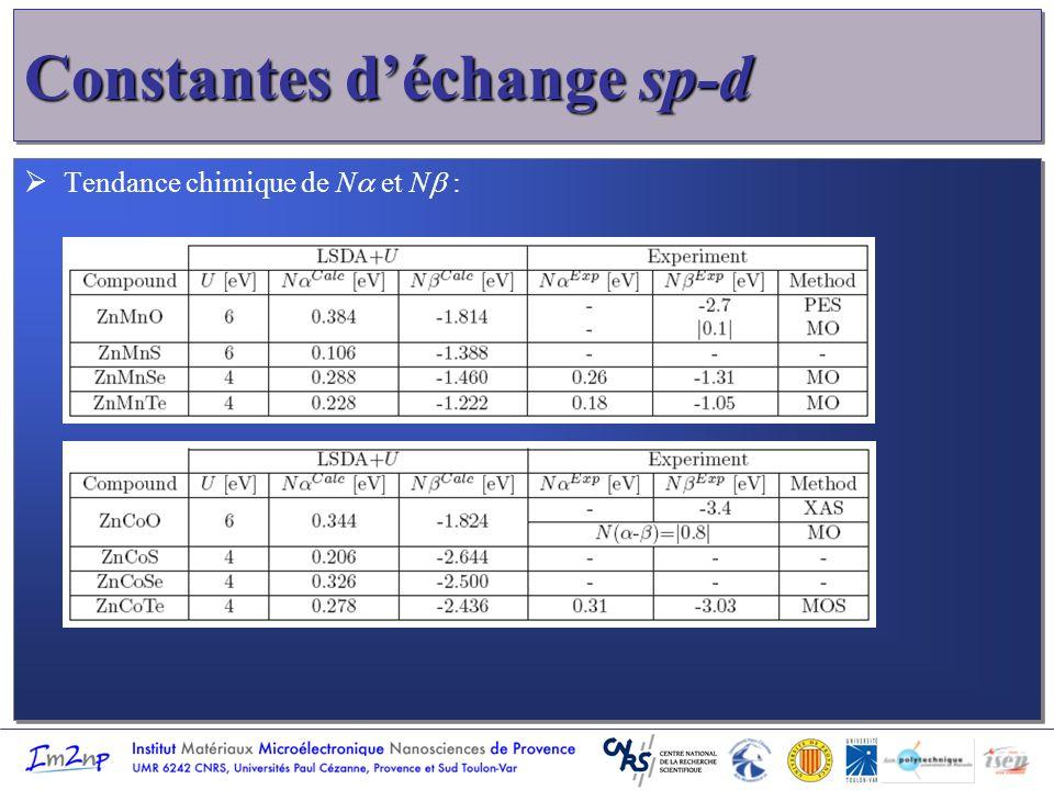 Constantes d'échange sp-d