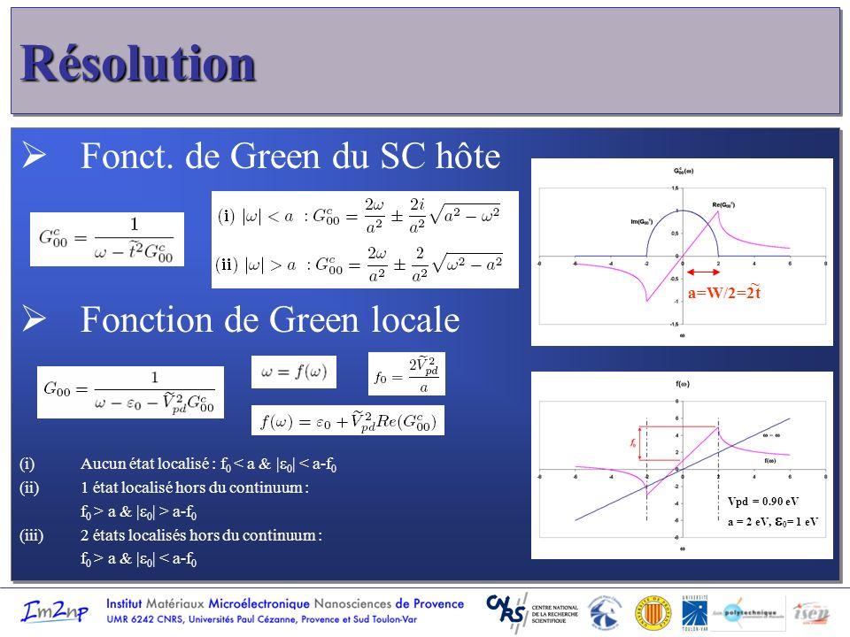 Résolution Fonct. de Green du SC hôte Fonction de Green locale ~