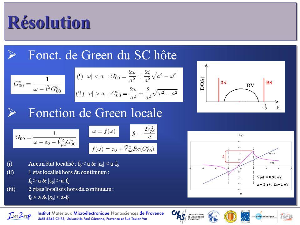 Résolution Fonct. de Green du SC hôte Fonction de Green locale